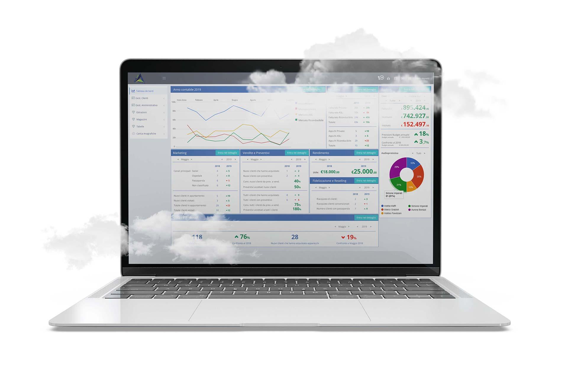 sviluppo-e-realizzazione-software-e-gestionali-in-cloud