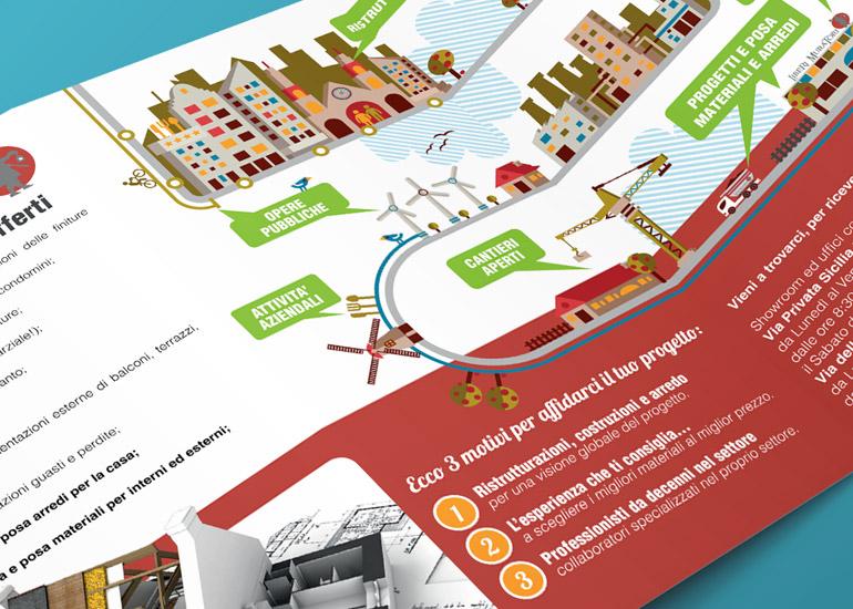 Brochure presentazione realizzata da Grazioli Design