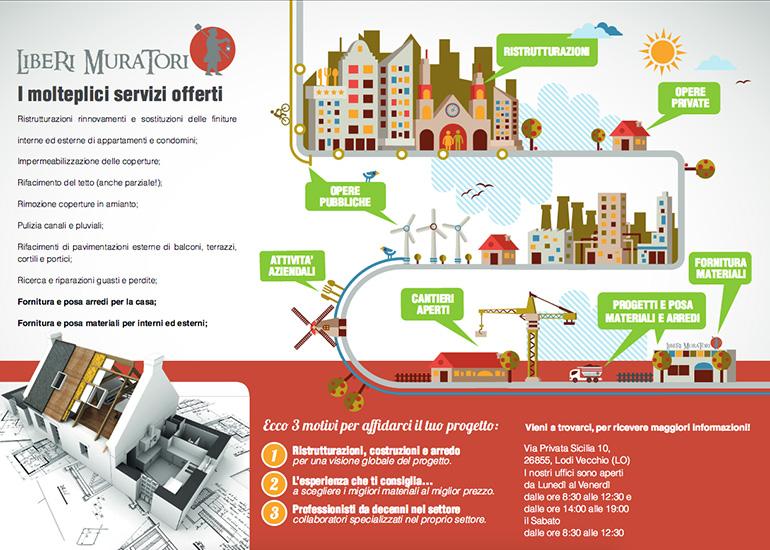 Brochure realizzata da Grazioli Design