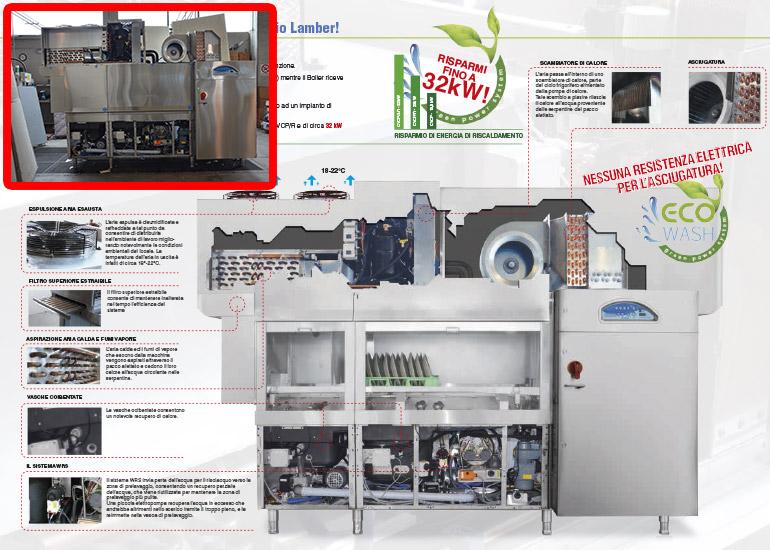 Depliant lavastoviglie Lamber realizzato da Grazioli Design