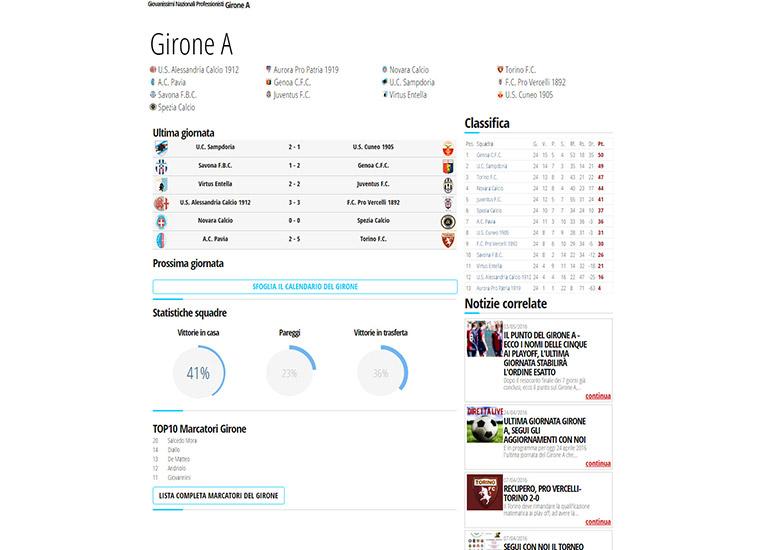 Pagina del portale di calcio Giovanissimi Campioni
